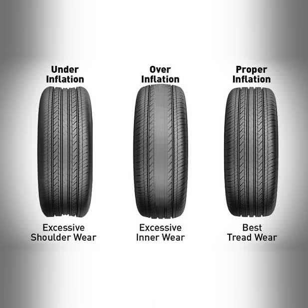Tires that are over and under inflated